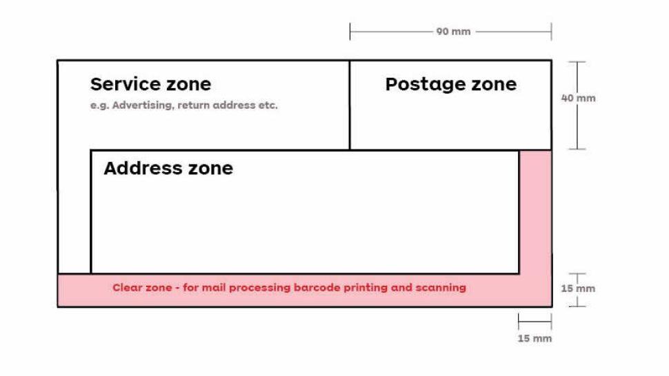 Addressing Guidelines Australia Post
