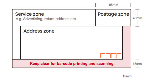 Letter Address Format New Zealand.  Addressing guidelines Australia Post